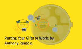 Copy of Putting Your Gifts to Work