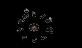 Copy of Copia di Mind Mapping Template