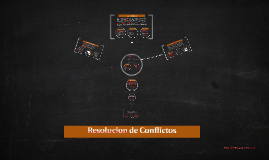 Copy of Resolucion de Conflictos