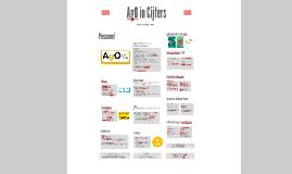 AgO in cijfers 2014