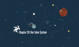 Chapter 29: Our Solar System