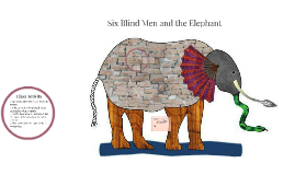 the blind men and the elephant - 269×160