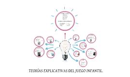 Copy of TEORÍAS EXPLICATIVAS DEL JUEGO INFANTIL.