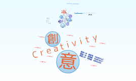 Copy of 創意