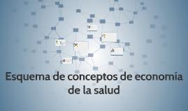 Copy of conceptos de la economia aplicada a la salud