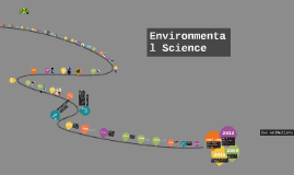 Copy of AP Environmental Science Timeline Project