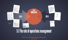 Copy of 5.1 The role of operations management
