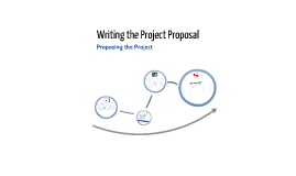 """D91 Graduate Project: """"Writing the Project Proposal"""""""