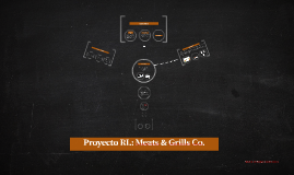 Proyecto RI: Meats & Grills Co.