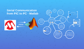 Copy of Serial Communication from PIC to PC - Matlab