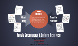 Copy of Female Circumcision & Cultural Relativism