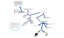 Relación entre las Auditorias Administrativas, Financieras e Informatica