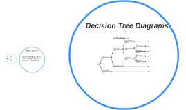 Decision Tree Diagrams