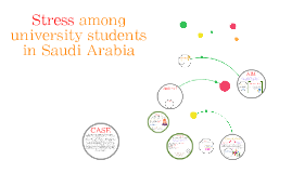 Stress among university students in Saudi Arabia