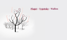 Piaget - Vygotsky - Wallon