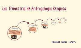 2do Trimestral de Antropologia
