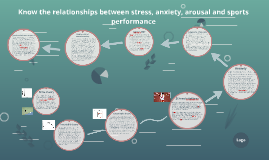 Know the relationships between stress, anxiety, arousal and