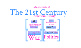 Copy of Major Events of the 21st Century