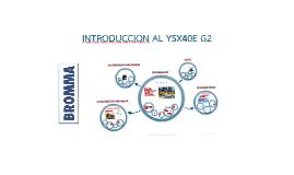 YSX40E_SPANISH