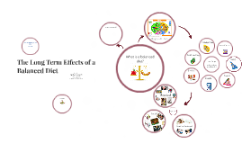 Copy of The Long Term Effects of a Balanced Diet