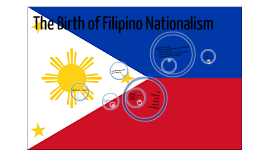 Copy of Chapter 5 - The Birth of Filipino Nationalism