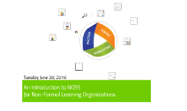 An Introduction to NGSS for Non-Formal Learning Organizations