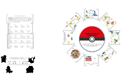 Copy of Building a Successful Pokemon Team