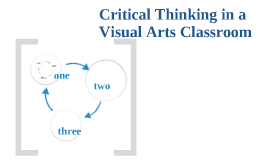 Critical Thinking in a Visual Arts Classroom