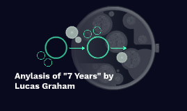 "Anylasis of ""7 Years"" by Lucas Graham"