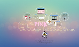 Pretty In Pink: Breast Cancer Awareness