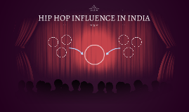 HIP HOP INFLUENCE IN INDIA