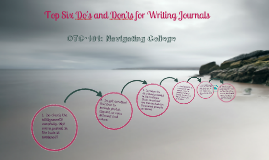 Journal Do's and Don'ts for Online OTC-101