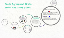 Trade Agreement: United States and South Korea