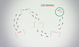 Ofni Amilcar