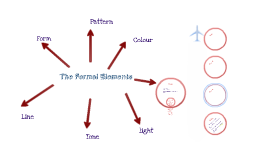 The Formal Elements
