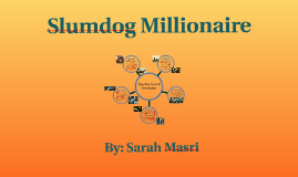 The Five Social Institutes: Slumdog Millionaire