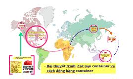 Copy of Bài thuyết trình: các loại container và cách đóng hàng cont
