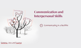 Copy of Communication and Interpersonal Skills