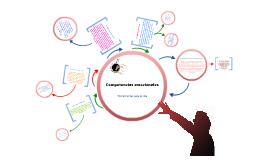 Copy of Competencias Emocionales (Bisquerra)