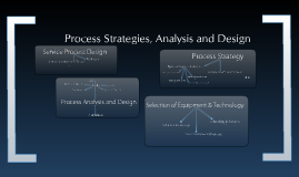 Copy of Copy of Process Strategies, Analysis and Design