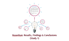 Rosenhan: Results, Findings & Conclusions (Study 1)