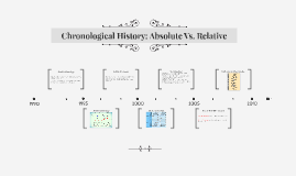 Chronological History: Types of Timelines