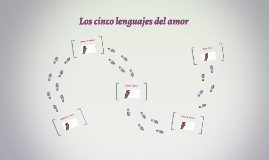 Los cinco lenguajes de amor