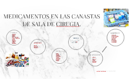 MEDICAMENTOS EN LAS CANASTAS DE SALA DE CIRUGIA.