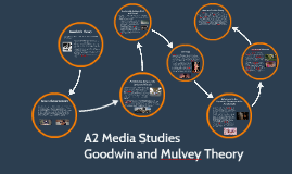 Goodwin and Mulvey Theories