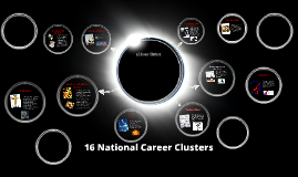 Copy of 16 Career Clusters