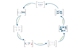 02. Modelado de Sistemas Dinámicos 2