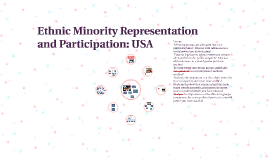 Ethnic Minority Representation and Participation: USA