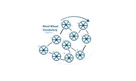 Copy of Word Wheel Vocabulary Template by Ty\'Yana Sandifer on Prezi
