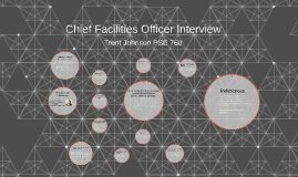 Chief Facilities Officer Interview